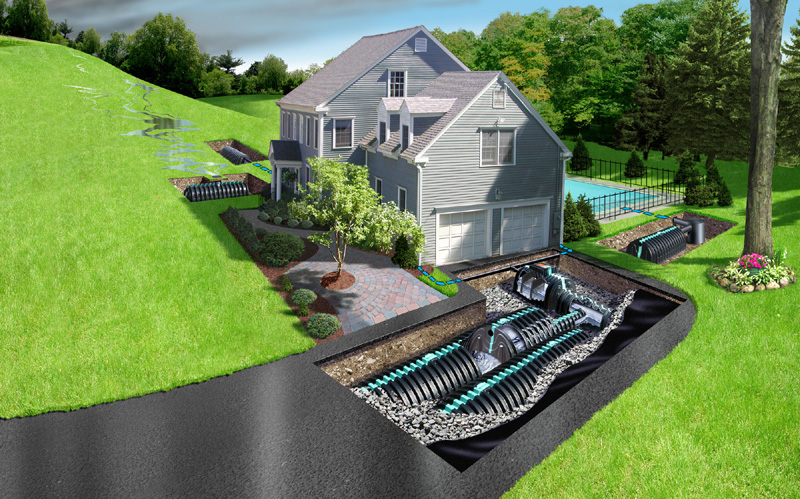 CULTEC-Residential-Stormwater-Application (1)