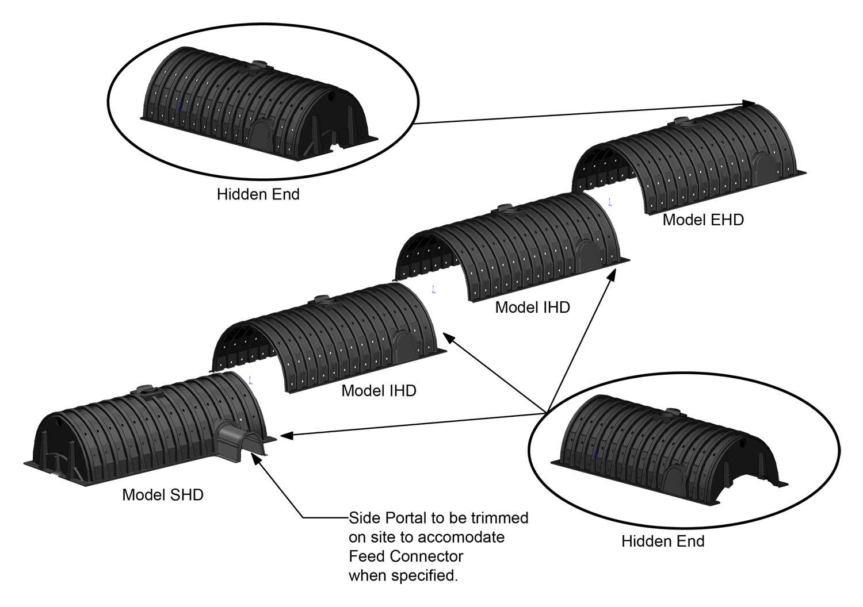 Recharger Series Typ Interlock (1)