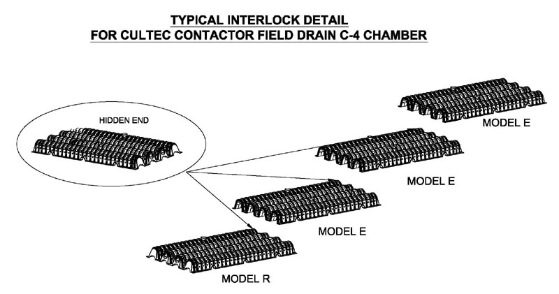 CULTEC--Field-Drain-Interlock
